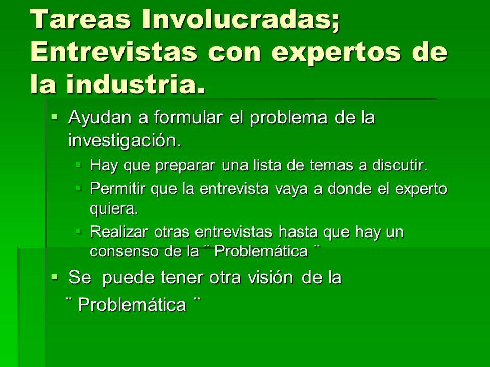 Tareas Involucradas; Entrevistas con expertos de la industria.