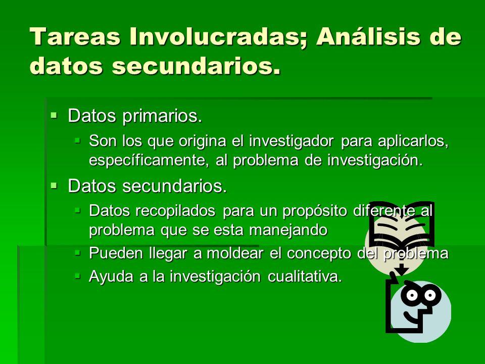 Tareas Involucradas; Análisis de datos secundarios.