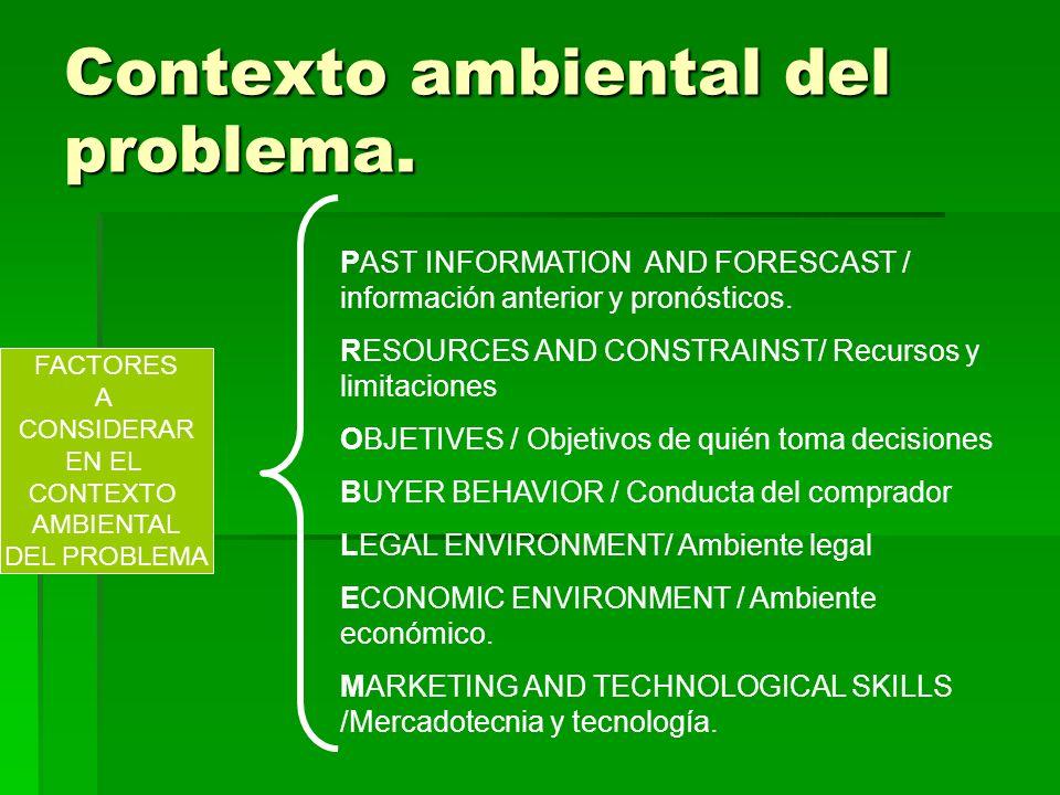 Contexto ambiental del problema. FACTORES A CONSIDERAR EN EL CONTEXTO AMBIENTAL DEL PROBLEMA PAST INFORMATION AND FORESCAST / información anterior y p