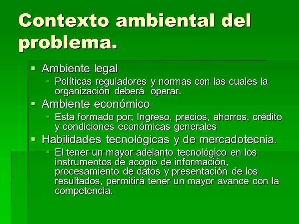 Contexto ambiental del problema. Ambiente legal Ambiente legal Políticas reguladores y normas con las cuales la organización deberá operar. Políticas
