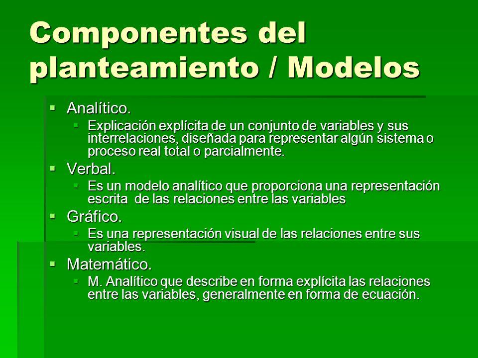 Componentes del planteamiento / Modelos Analítico. Analítico. Explicación explícita de un conjunto de variables y sus interrelaciones, diseñada para r