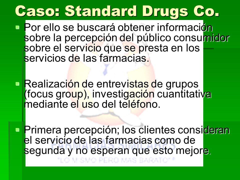 Caso: Standard Drugs Co. Por ello se buscará obtener información sobre la percepción del público consumidor sobre el servicio que se presta en los ser