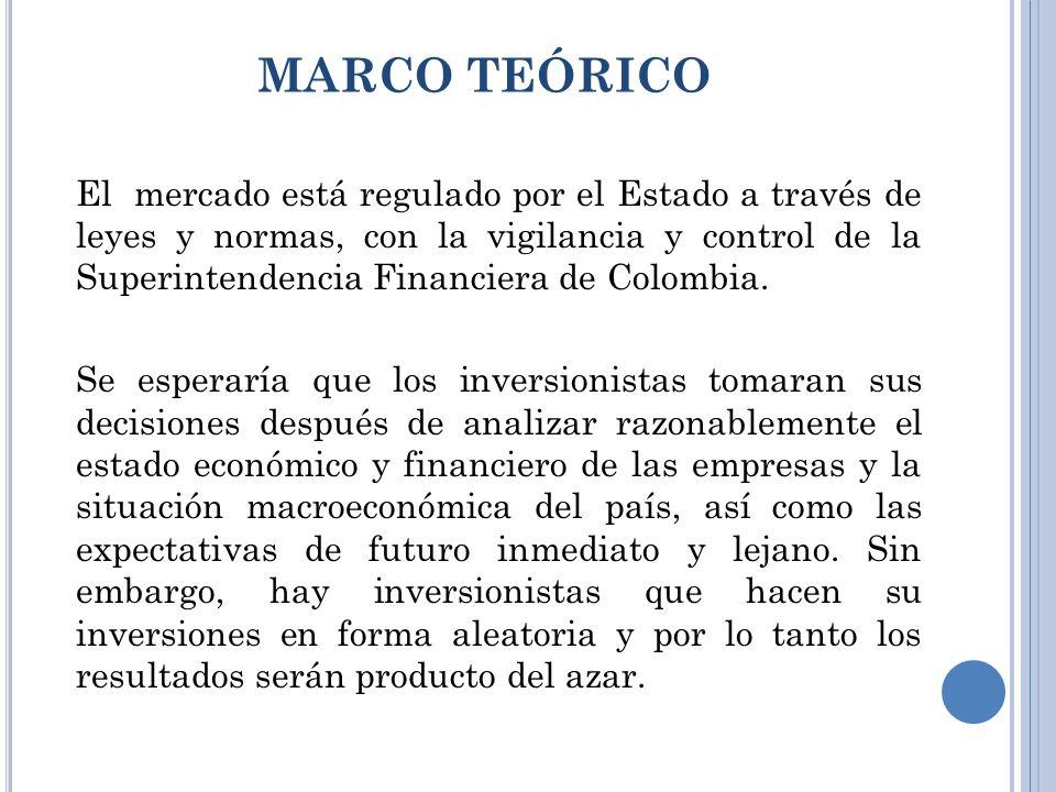 MARCO TEÓRICO El mercado está regulado por el Estado a través de leyes y normas, con la vigilancia y control de la Superintendencia Financiera de Colo