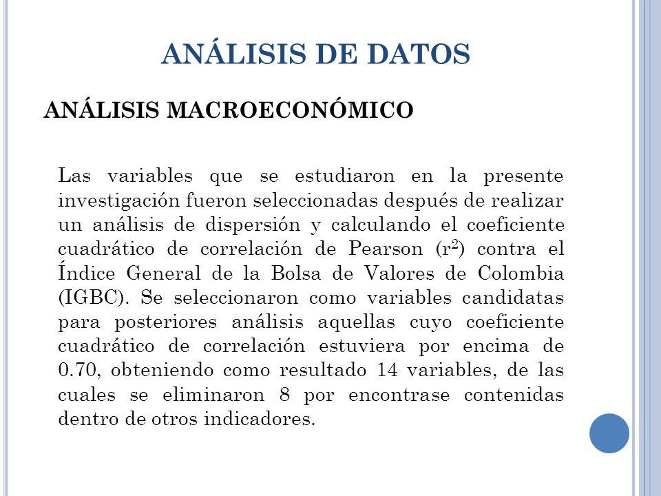 ANÁLISIS DE DATOS ANÁLISIS MACROECONÓMICO Las variables que se estudiaron en la presente investigación fueron seleccionadas después de realizar un aná