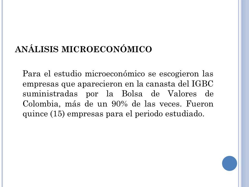 ANÁLISIS MICROECONÓMICO Para el estudio microeconómico se escogieron las empresas que aparecieron en la canasta del IGBC suministradas por la Bolsa de