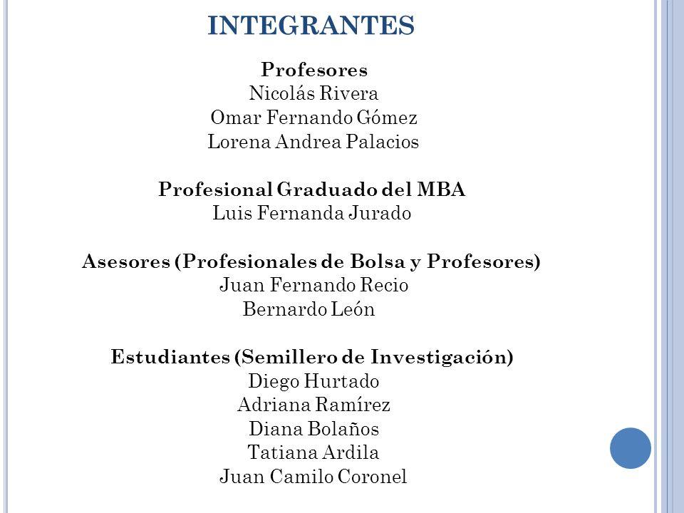 Profesores Nicolás Rivera Omar Fernando Gómez Lorena Andrea Palacios Profesional Graduado del MBA Luis Fernanda Jurado Asesores (Profesionales de Bols