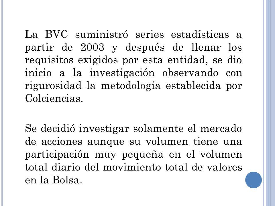 La BVC suministró series estadísticas a partir de 2003 y después de llenar los requisitos exigidos por esta entidad, se dio inicio a la investigación