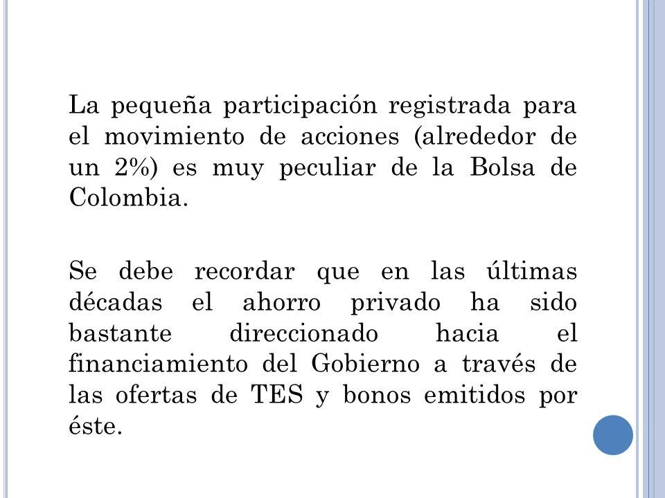 La pequeña participación registrada para el movimiento de acciones (alrededor de un 2%) es muy peculiar de la Bolsa de Colombia. Se debe recordar que