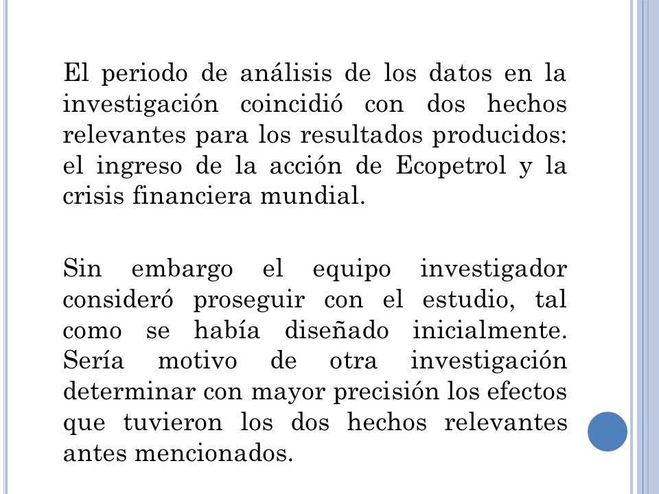 ANÁLISIS MICROECONÓMICO Para el estudio microeconómico se escogieron las empresas que aparecieron en la canasta del IGBC suministradas por la Bolsa de Valores de Colombia, más de un 90% de las veces.