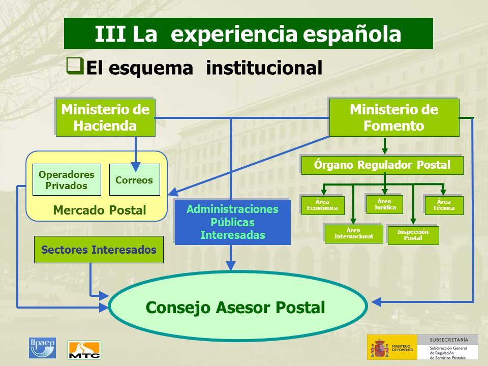 III La experiencia española El esquema institucional Área Técnica Área Económica Área Jurídica Inspección Postal Área Internacional Ministerio de Fome