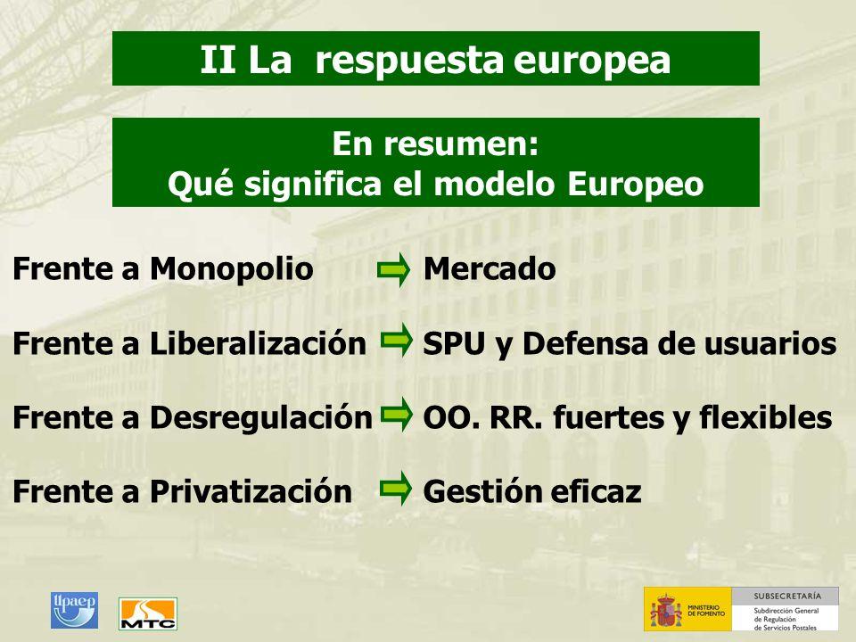 II La respuesta europea En resumen: Qué significa el modelo Europeo Frente a Monopolio Frente a Liberalización Frente a Desregulación Frente a Privati