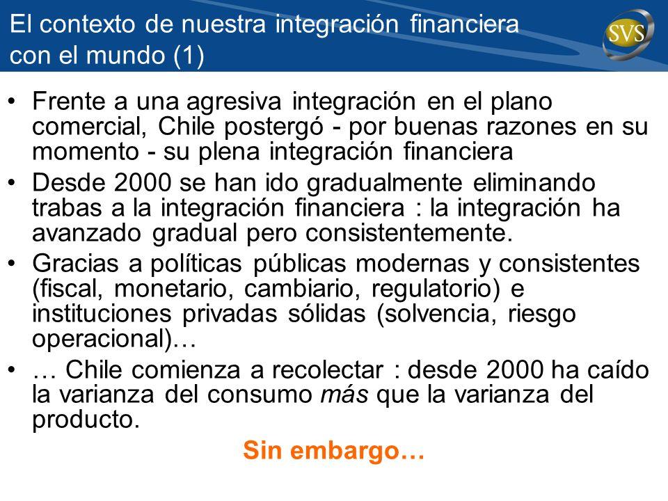 El contexto de nuestra integración financiera con el mundo (1) Frente a una agresiva integración en el plano comercial, Chile postergó - por buenas ra