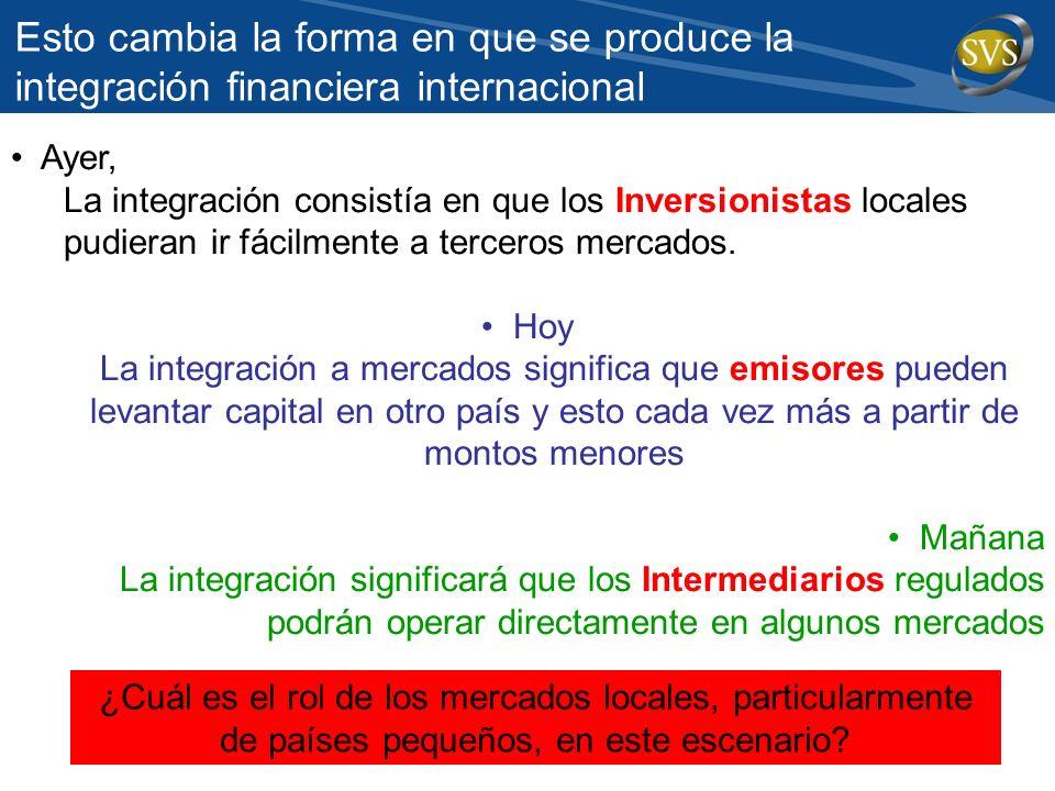 Esto cambia la forma en que se produce la integración financiera internacional Ayer, La integración consistía en que los Inversionistas locales pudier