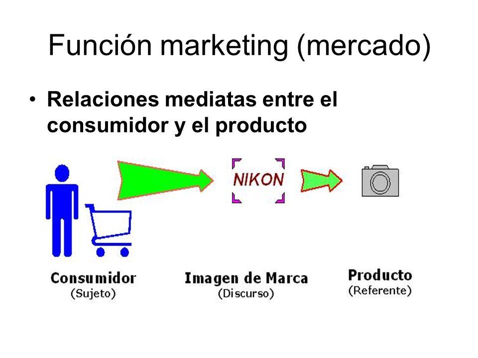 Función marketing (mercado) Relaciones mediatas entre el consumidor y el producto