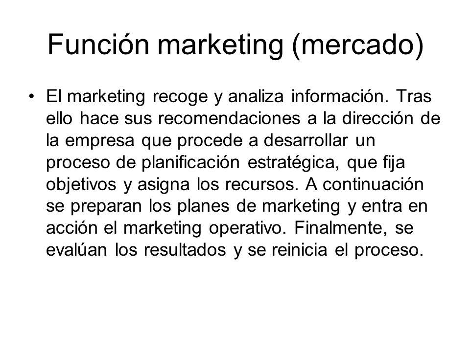 Función marketing (mercado) El marketing recoge y analiza información. Tras ello hace sus recomendaciones a la dirección de la empresa que procede a d