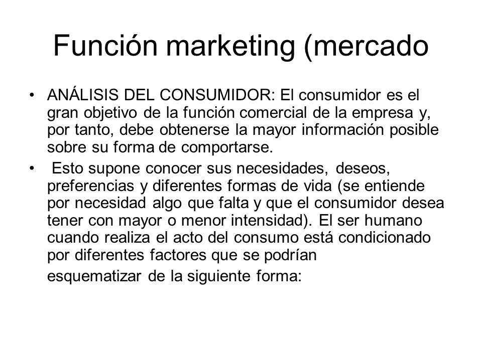 Función marketing (mercado ANÁLISIS DEL CONSUMIDOR: El consumidor es el gran objetivo de la función comercial de la empresa y, por tanto, debe obtener