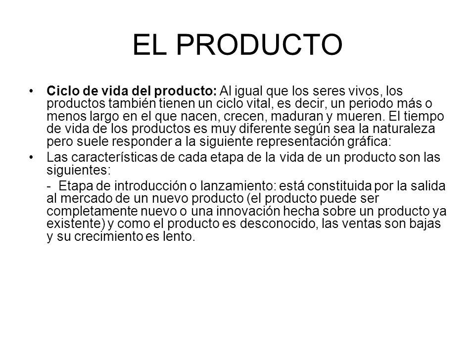 EL PRODUCTO Ciclo de vida del producto: Al igual que los seres vivos, los productos también tienen un ciclo vital, es decir, un periodo más o menos la