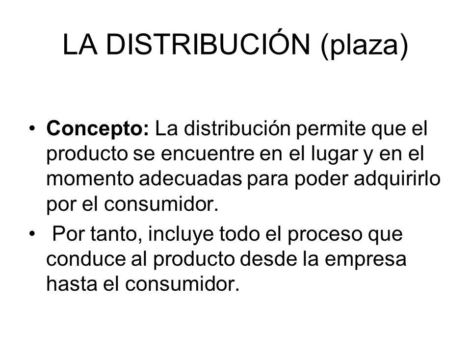 LA DISTRIBUCIÓN (plaza) Concepto: La distribución permite que el producto se encuentre en el lugar y en el momento adecuadas para poder adquirirlo por