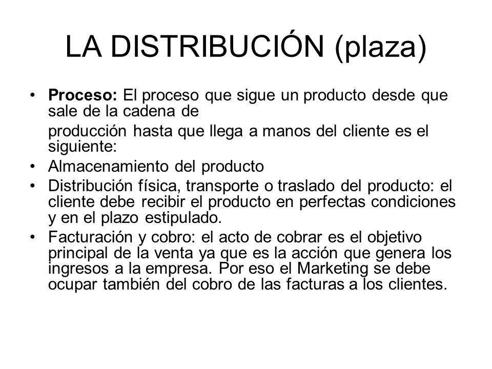 LA DISTRIBUCIÓN (plaza) Proceso: El proceso que sigue un producto desde que sale de la cadena de producción hasta que llega a manos del cliente es el