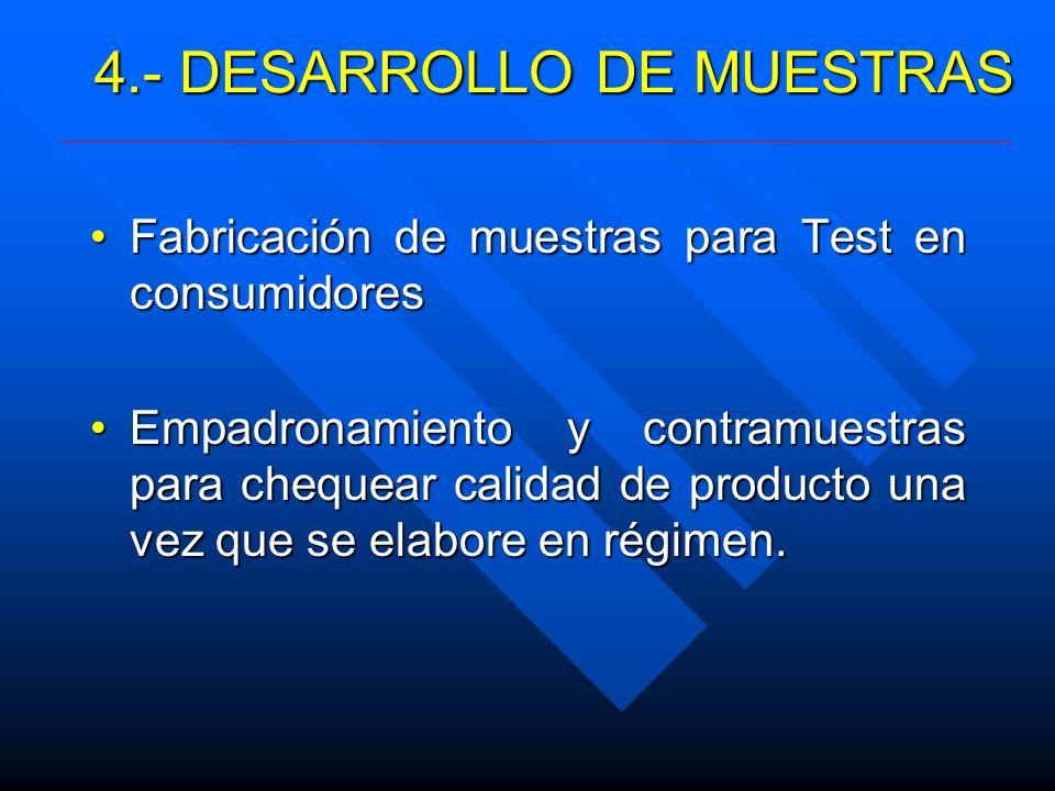 4.- DESARROLLO DE MUESTRAS Fabricación de muestras para Test en consumidoresFabricación de muestras para Test en consumidores Empadronamiento y contra