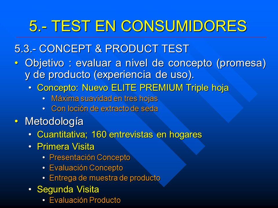5.- TEST EN CONSUMIDORES 5.3.- CONCEPT & PRODUCT TEST Objetivo : evaluar a nivel de concepto (promesa) y de producto (experiencia de uso).Objetivo : e