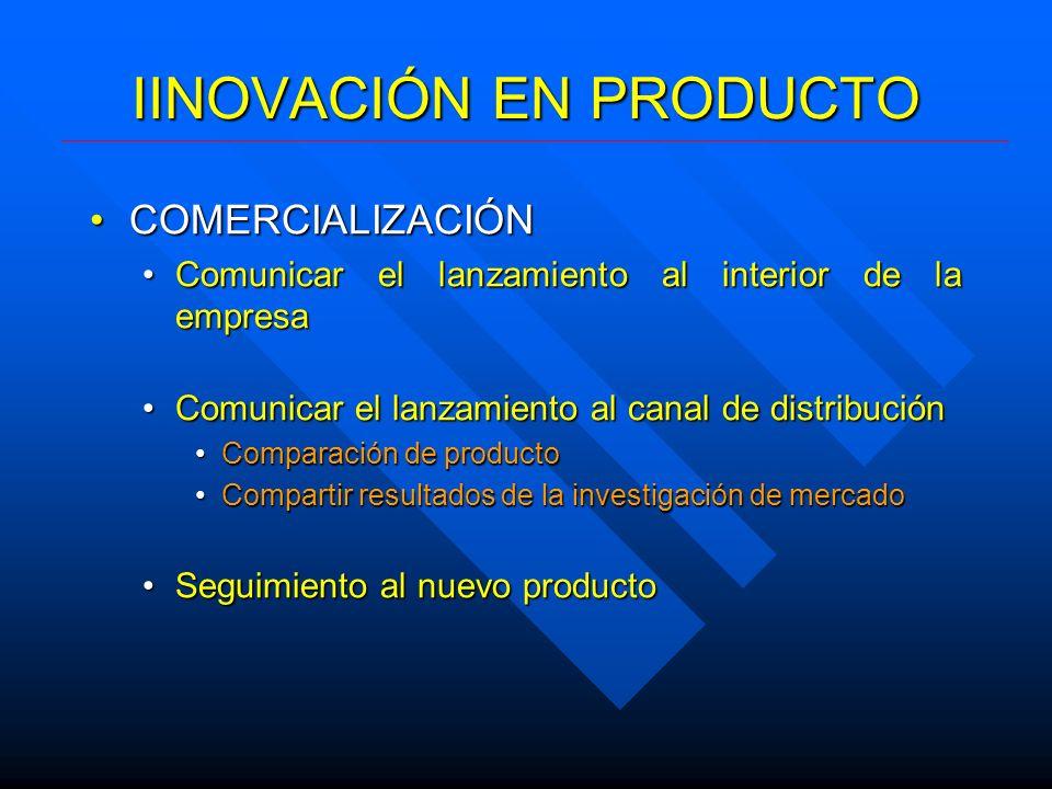 IINOVACIÓN EN PRODUCTO COMERCIALIZACIÓNCOMERCIALIZACIÓN Comunicar el lanzamiento al interior de la empresaComunicar el lanzamiento al interior de la e