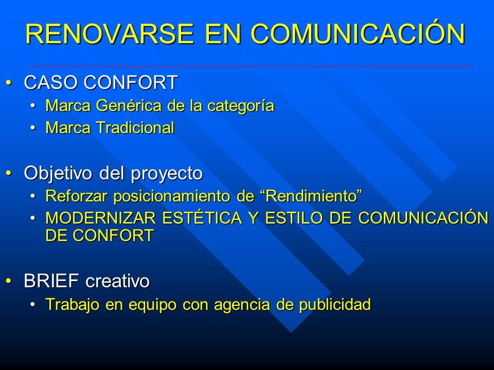 RENOVARSE EN COMUNICACIÓN CASO CONFORTCASO CONFORT Marca Genérica de la categoríaMarca Genérica de la categoría Marca TradicionalMarca Tradicional Obj