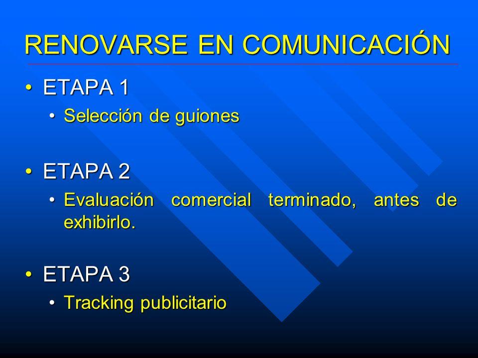 RENOVARSE EN COMUNICACIÓN ETAPA 1ETAPA 1 Selección de guionesSelección de guiones ETAPA 2ETAPA 2 Evaluación comercial terminado, antes de exhibirlo.Ev
