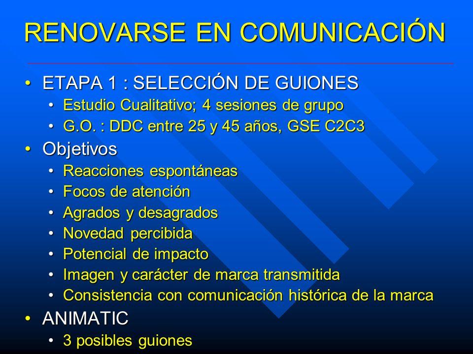 RENOVARSE EN COMUNICACIÓN ETAPA 1 : SELECCIÓN DE GUIONESETAPA 1 : SELECCIÓN DE GUIONES Estudio Cualitativo; 4 sesiones de grupoEstudio Cualitativo; 4