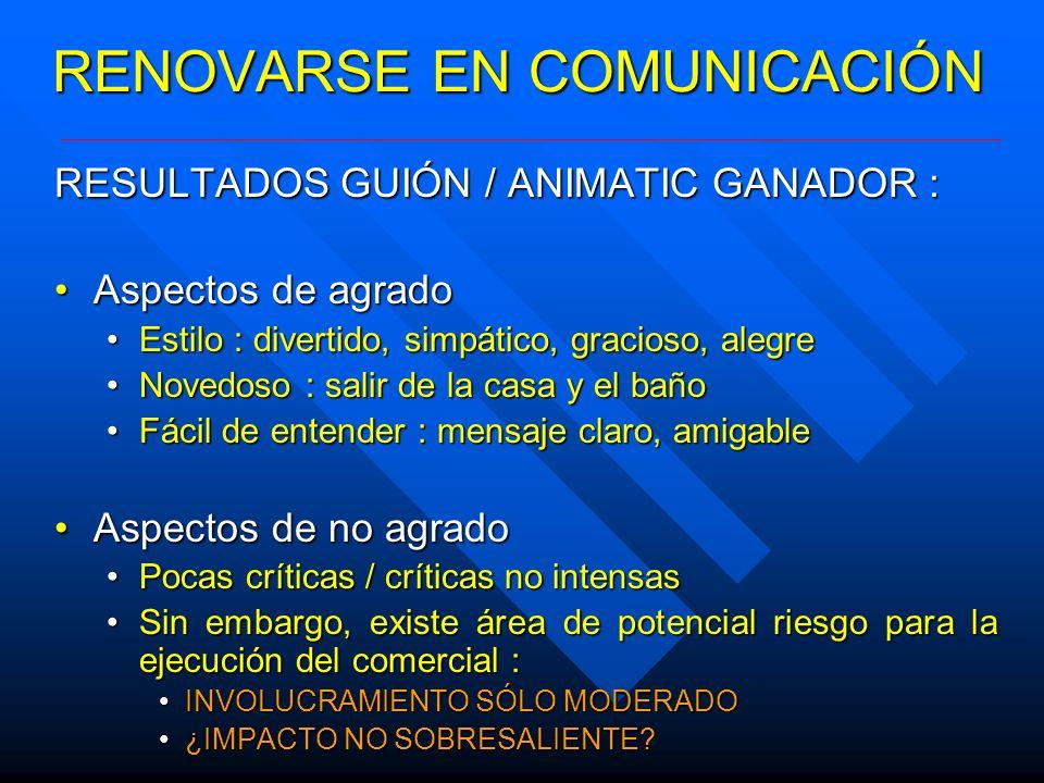RENOVARSE EN COMUNICACIÓN RESULTADOS GUIÓN / ANIMATIC GANADOR : Aspectos de agradoAspectos de agrado Estilo : divertido, simpático, gracioso, alegreEs