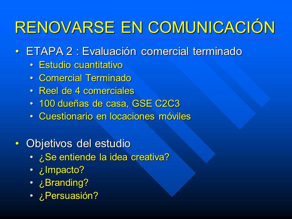 RENOVARSE EN COMUNICACIÓN ETAPA 2 : Evaluación comercial terminadoETAPA 2 : Evaluación comercial terminado Estudio cuantitativoEstudio cuantitativo Co