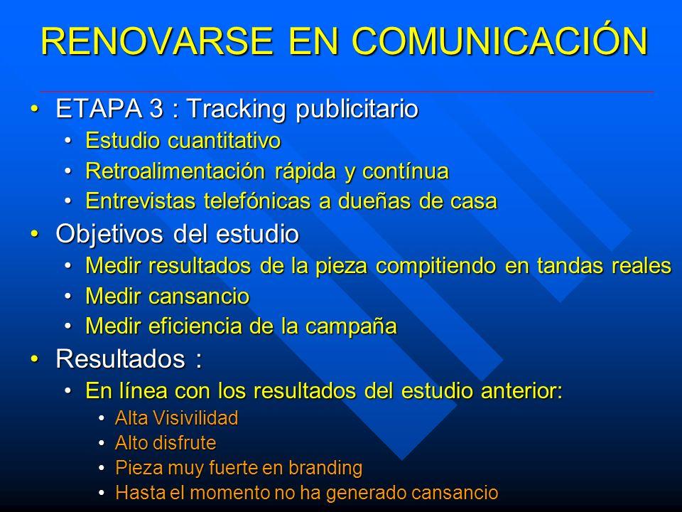 RENOVARSE EN COMUNICACIÓN ETAPA 3 : Tracking publicitarioETAPA 3 : Tracking publicitario Estudio cuantitativoEstudio cuantitativo Retroalimentación rá