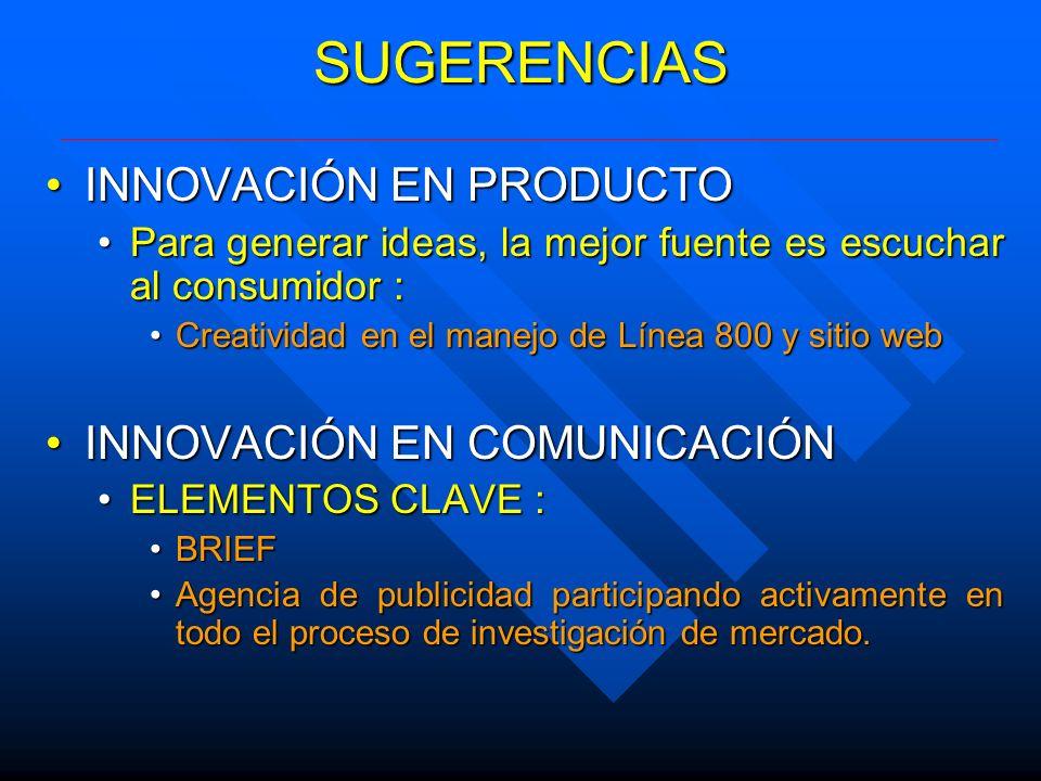 SUGERENCIAS INNOVACIÓN EN PRODUCTOINNOVACIÓN EN PRODUCTO Para generar ideas, la mejor fuente es escuchar al consumidor :Para generar ideas, la mejor f