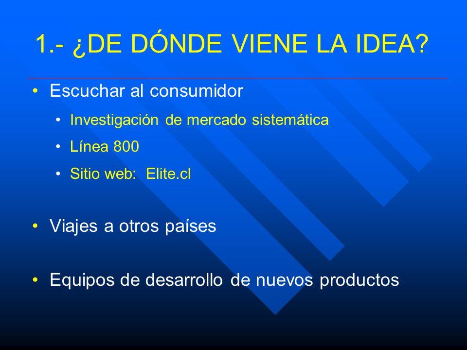 1.- ¿DE DÓNDE VIENE LA IDEA? Escuchar al consumidor Investigación de mercado sistemática Línea 800 Sitio web: Elite.cl Viajes a otros países Equipos d