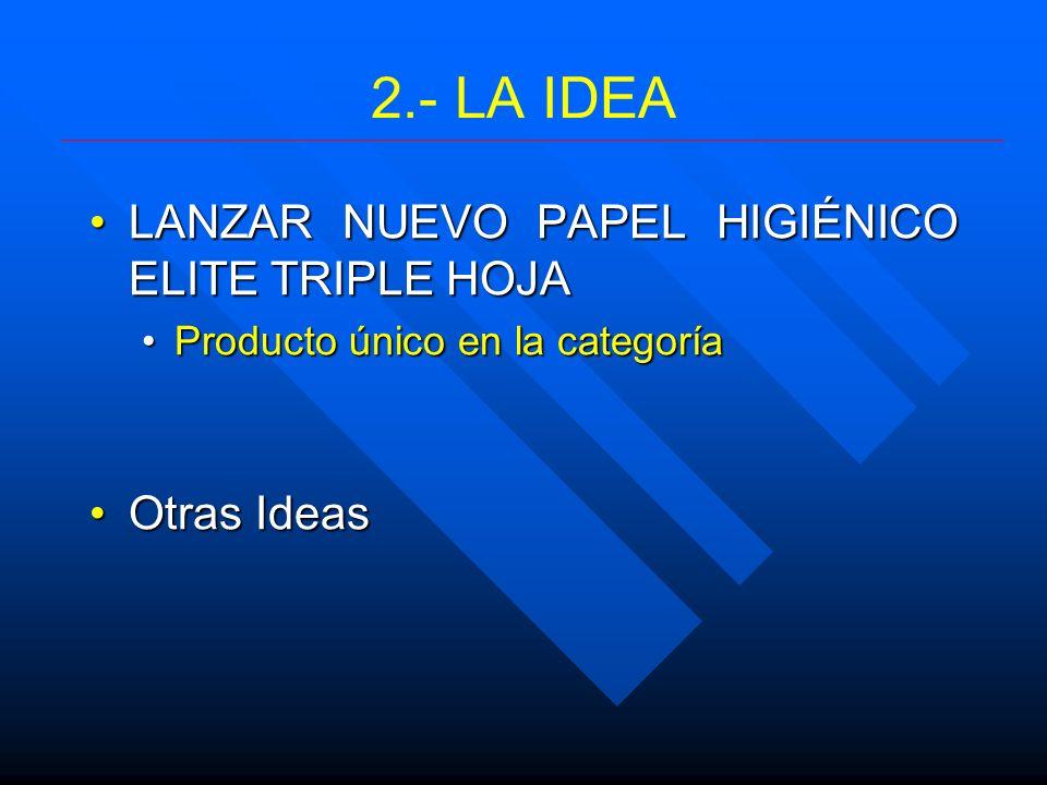 2.- LA IDEA LANZAR NUEVO PAPEL HIGIÉNICO ELITE TRIPLE HOJALANZAR NUEVO PAPEL HIGIÉNICO ELITE TRIPLE HOJA Producto único en la categoríaProducto único