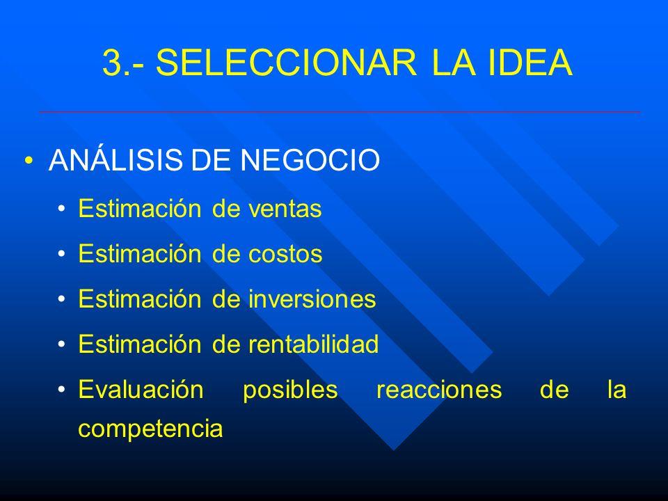 3.- SELECCIONAR LA IDEA ANÁLISIS DE NEGOCIO Estimación de ventas Estimación de costos Estimación de inversiones Estimación de rentabilidad Evaluación