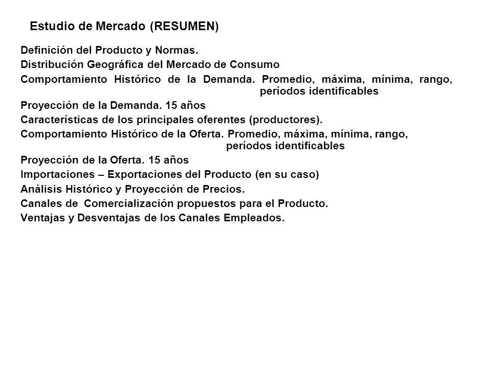 Estudio de Mercado (RESUMEN) Definición del Producto y Normas. Distribución Geográfica del Mercado de Consumo Comportamiento Histórico de la Demanda.