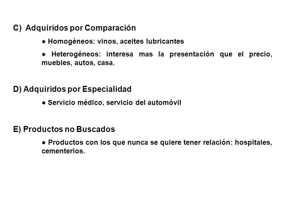C) Adquiridos por Comparación Homogéneos: vinos, aceites lubricantes Heterogéneos: interesa mas la presentación que el precio, muebles, autos, casa.