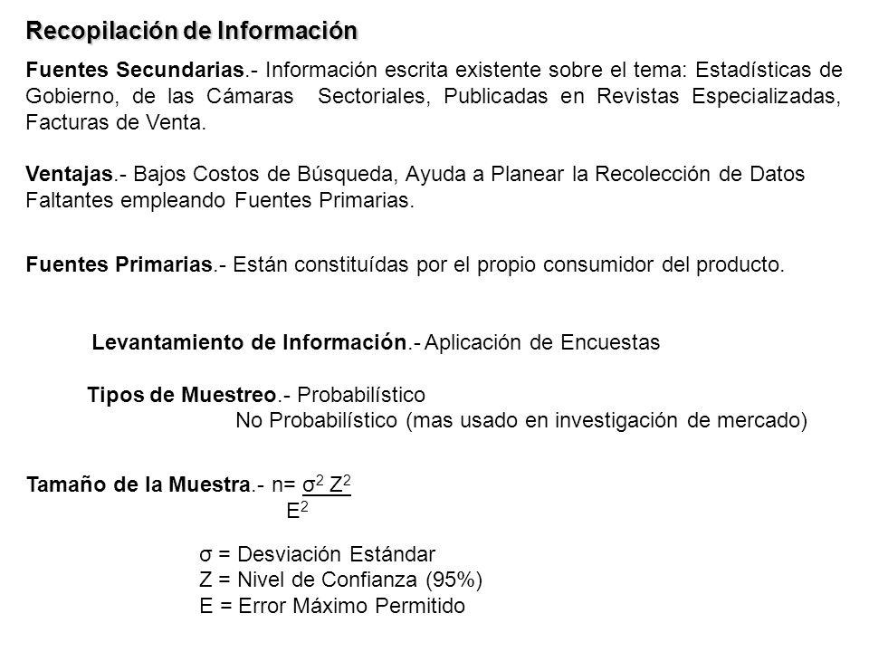 Recopilación de Información Fuentes Secundarias.- Información escrita existente sobre el tema: Estadísticas de Gobierno, de las Cámaras Sectoriales, P