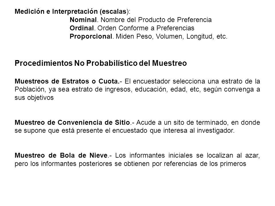 Medición e Interpretación (escalas): Nominal. Nombre del Producto de Preferencia Ordinal. Orden Conforme a Preferencias Proporcional. Miden Peso, Volu