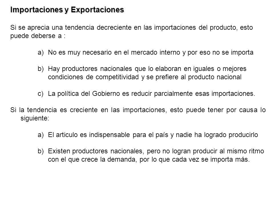 Importaciones y Exportaciones Si se aprecia una tendencia decreciente en las importaciones del producto, esto puede deberse a : a)No es muy necesario