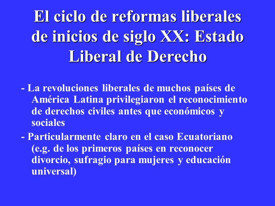 El ciclo de reformas liberales de inicios de siglo XX: Estado Liberal de Derecho - La revoluciones liberales de muchos países de América Latina privil