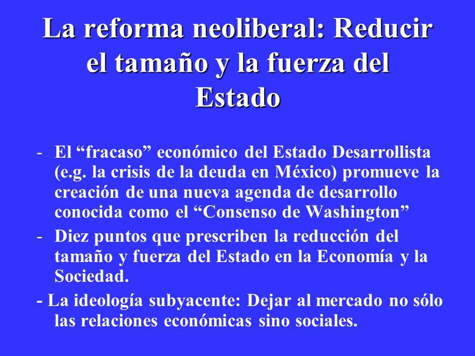 La reforma neoliberal: Reducir el tamaño y la fuerza del Estado -El fracaso económico del Estado Desarrollista (e.g. la crisis de la deuda en México)