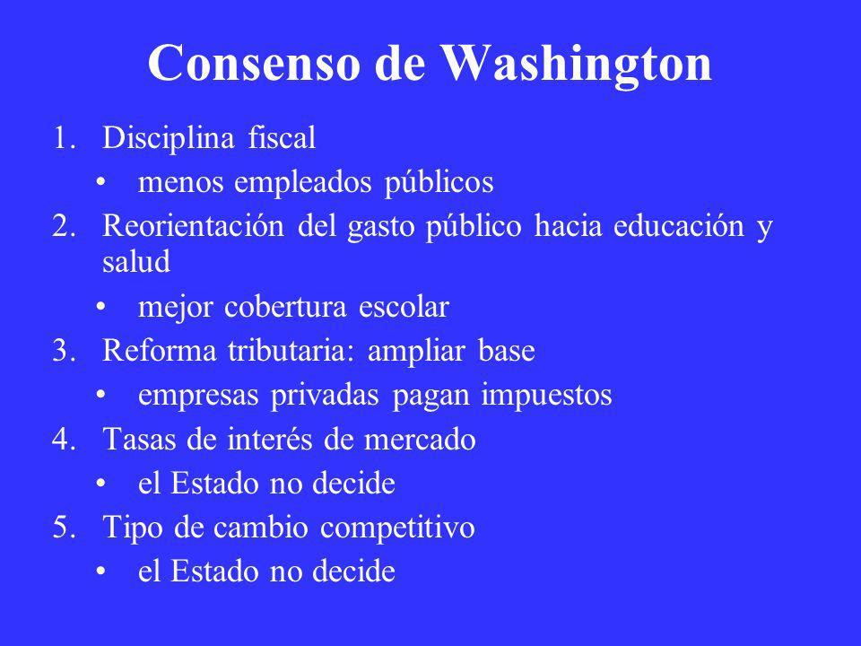 Consenso de Washington 1.Disciplina fiscal menos empleados públicos 2.Reorientación del gasto público hacia educación y salud mejor cobertura escolar
