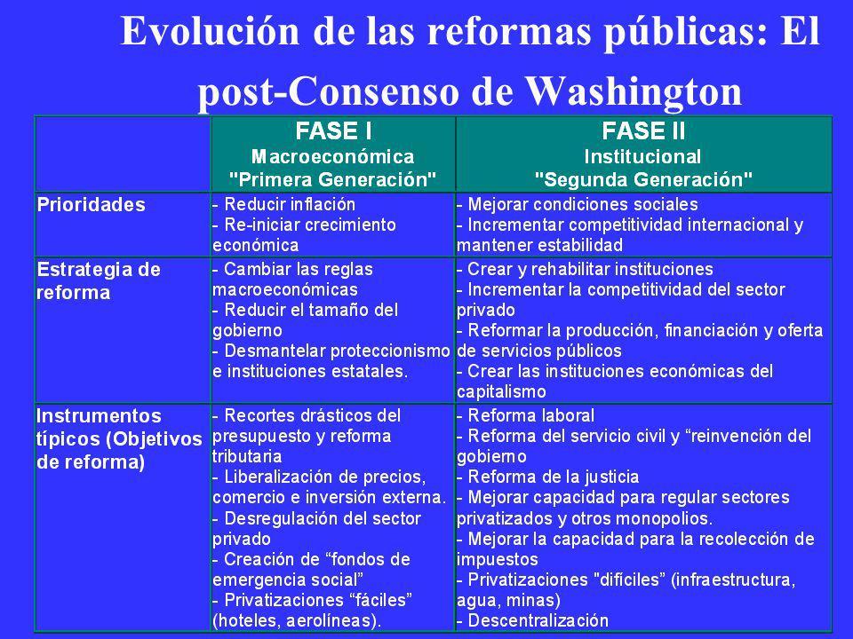 Evolución de las reformas públicas: El post-Consenso de Washington
