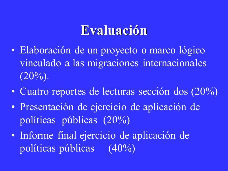 Evaluación Elaboración de un proyecto o marco lógico vinculado a las migraciones internacionales (20%). Cuatro reportes de lecturas sección dos (20%)