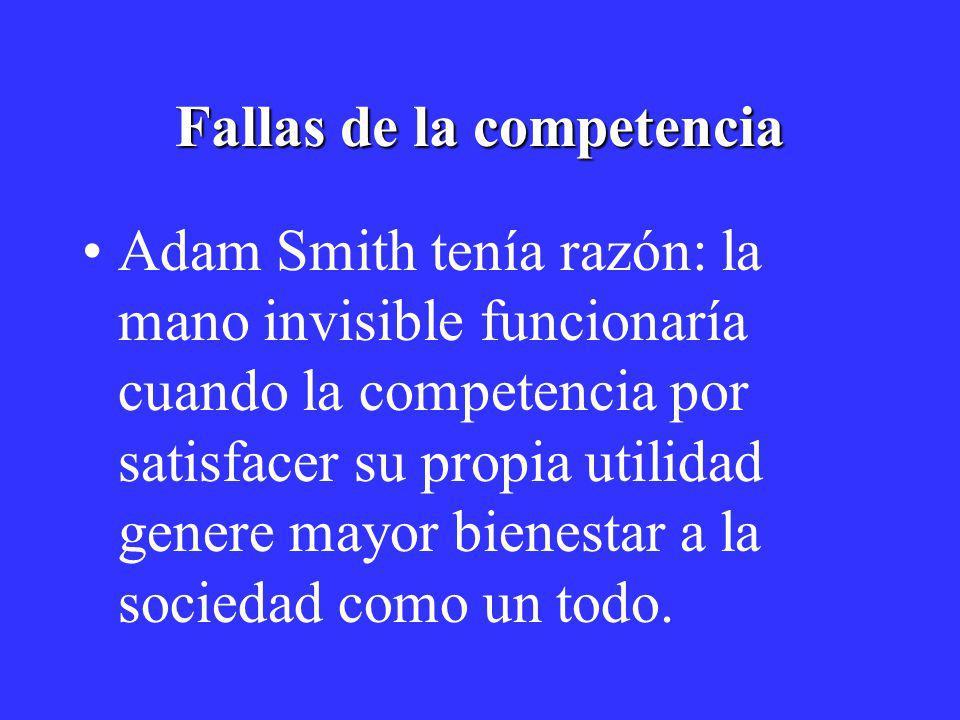 Fallas de la competencia Adam Smith tenía razón: la mano invisible funcionaría cuando la competencia por satisfacer su propia utilidad genere mayor bi