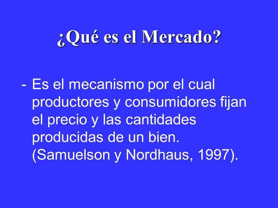 ¿Qué es el Mercado? -Es el mecanismo por el cual productores y consumidores fijan el precio y las cantidades producidas de un bien. (Samuelson y Nordh