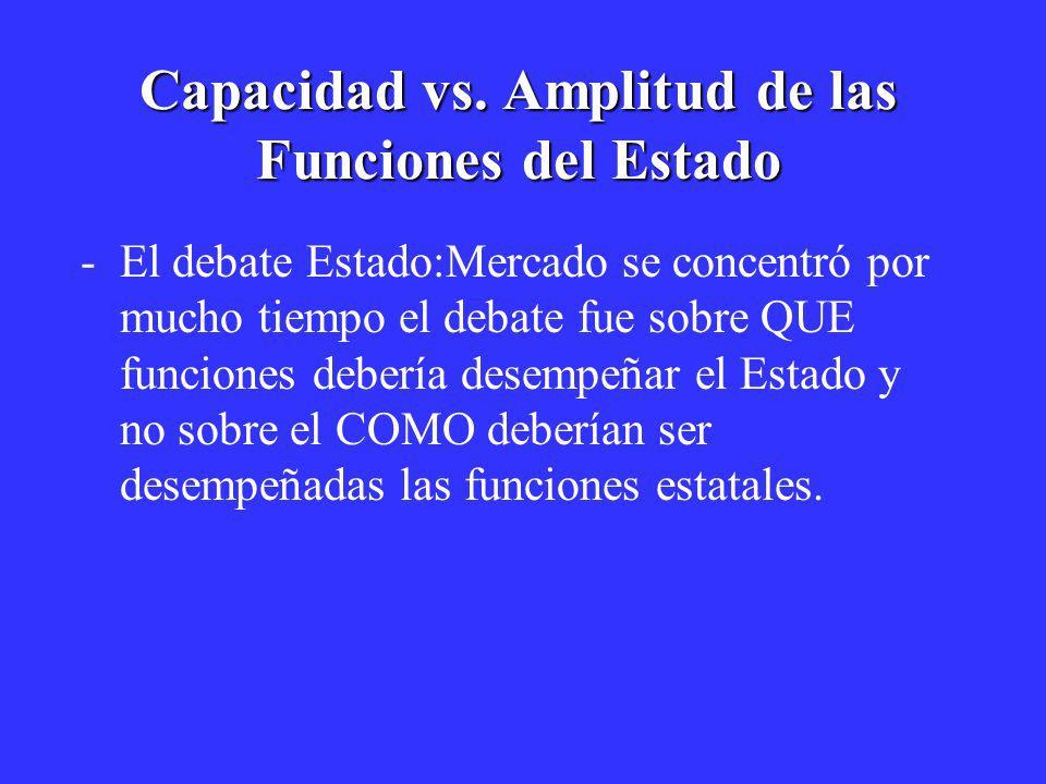 Capacidad vs. Amplitud de las Funciones del Estado -El debate Estado:Mercado se concentró por mucho tiempo el debate fue sobre QUE funciones debería d