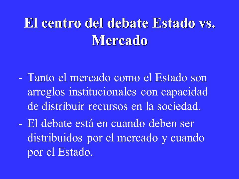 El centro del debate Estado vs. Mercado -Tanto el mercado como el Estado son arreglos institucionales con capacidad de distribuir recursos en la socie